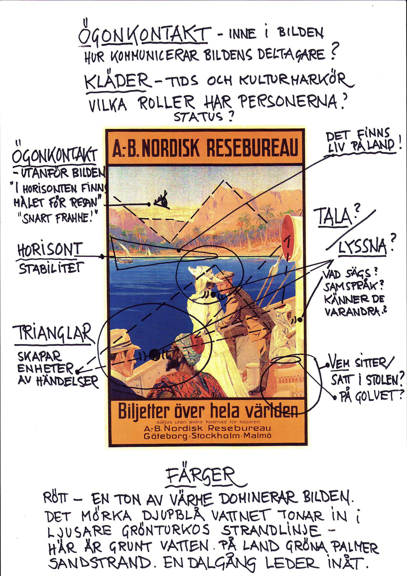 Nordisk Resebureau - okänd konstnär 1920